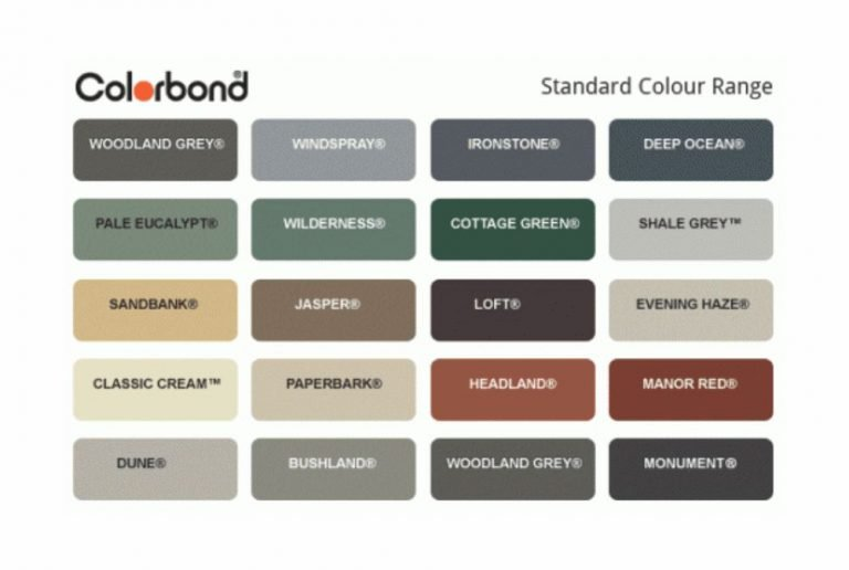 Colorbond Colour Range Central Coast Gutter Cleaning